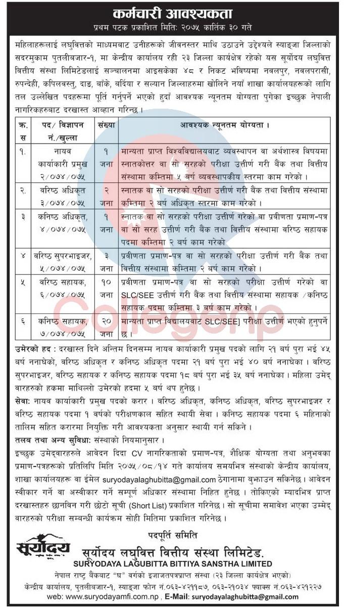 Suryodaya Laghubitta Bittiya Sanstha Limited
