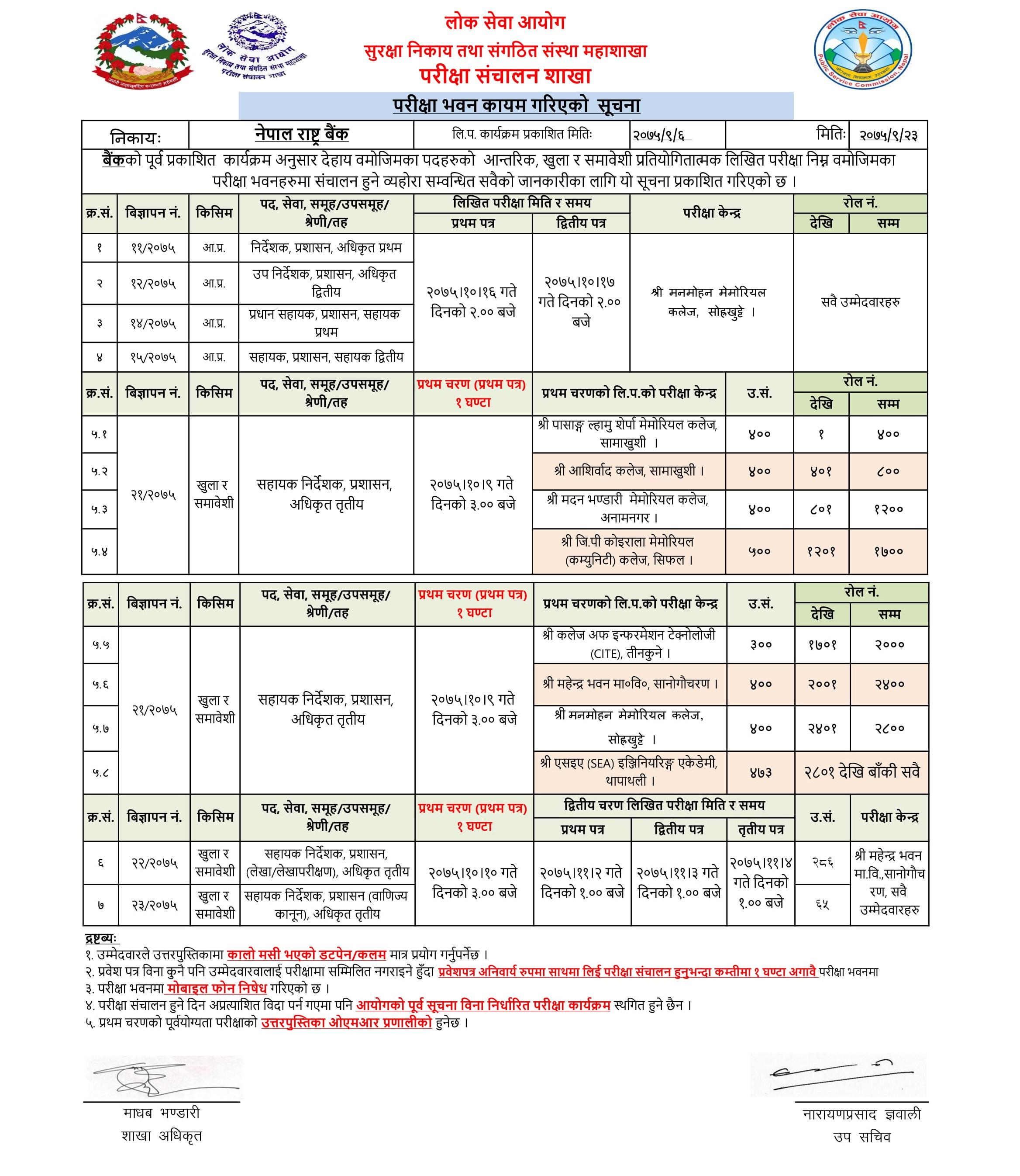 nepal rastra bank exam form