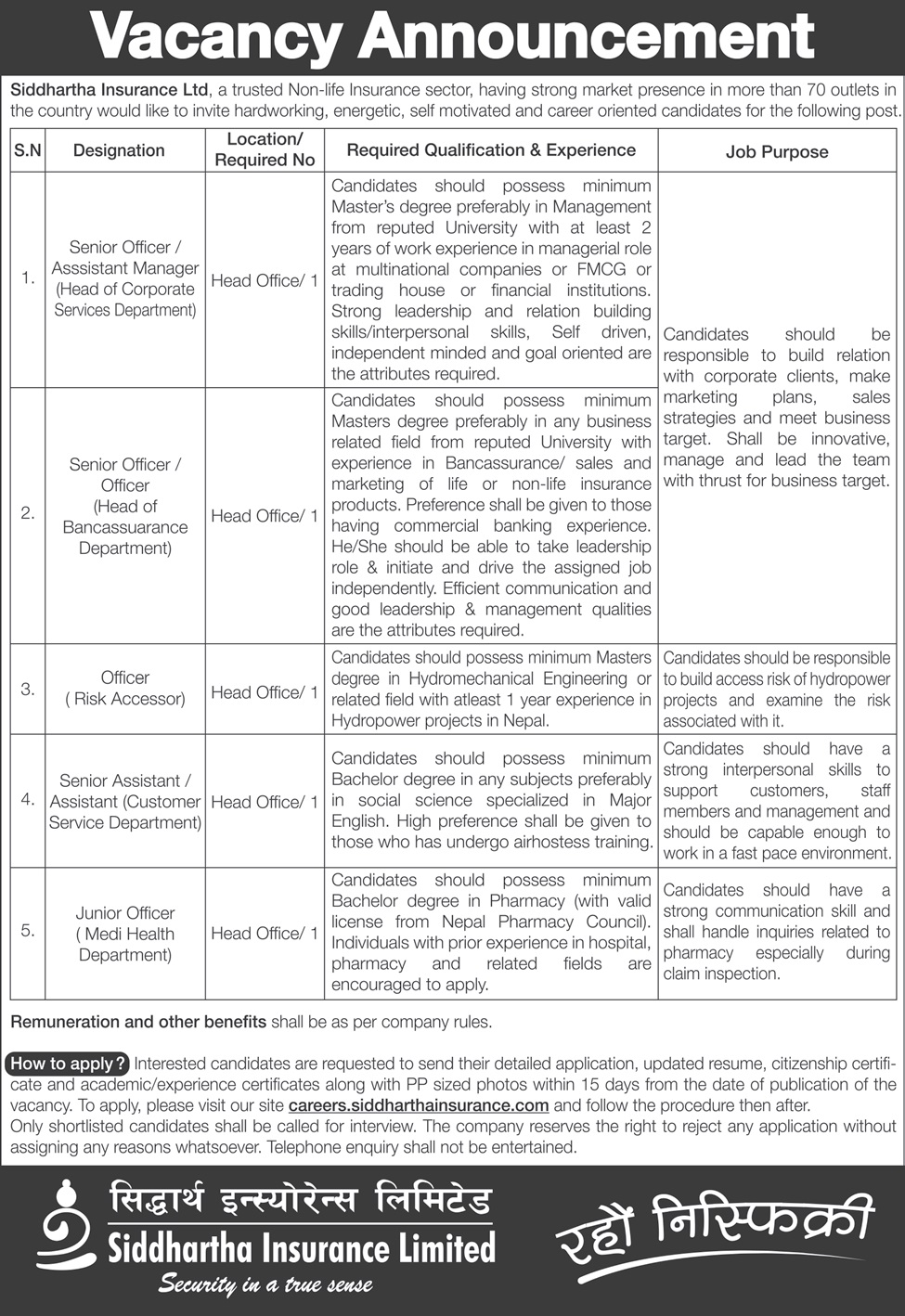 Siddhartha Insurance Limited Vacancy