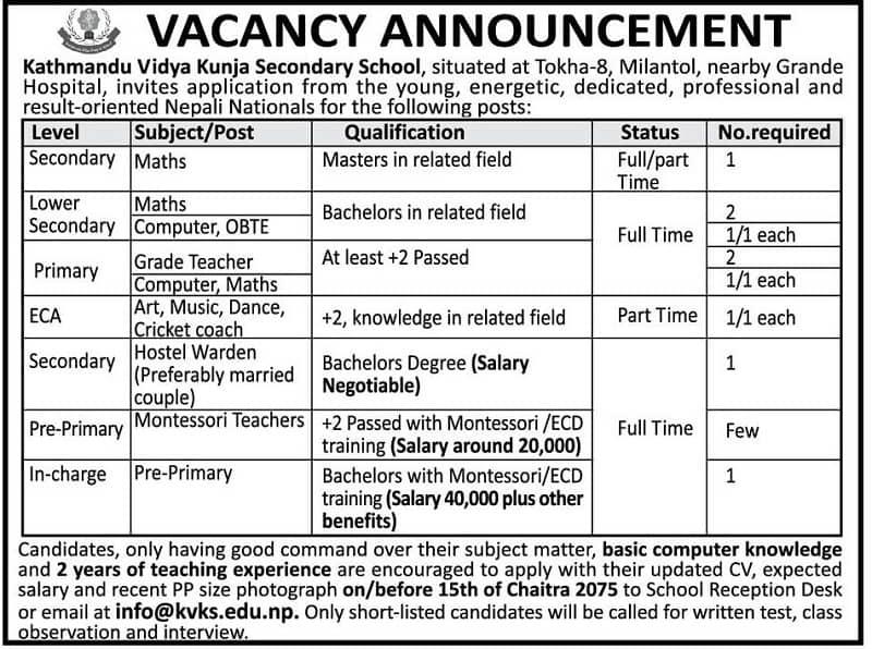 Kathmandu Vidya Kunja Secondary School Vacancy for Teachers