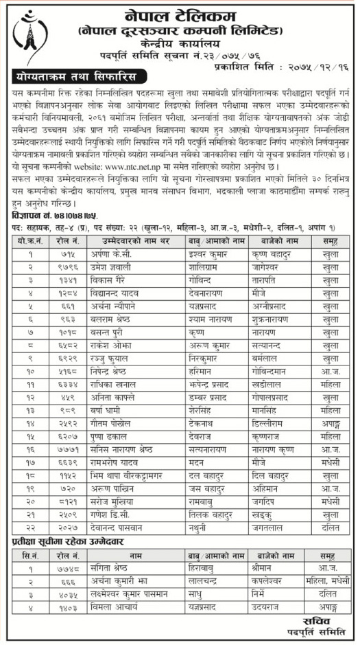 Nepal Telecom Final Result of Assistant Level