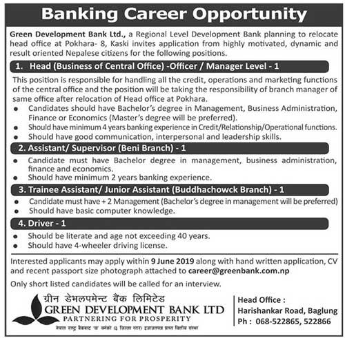Green Development Bank Vacancy