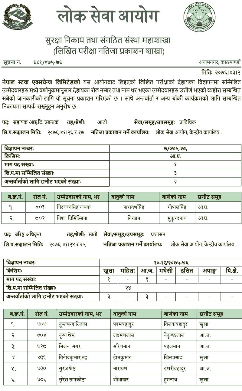 Nepal Stock Exchange Limited Written Exam Result