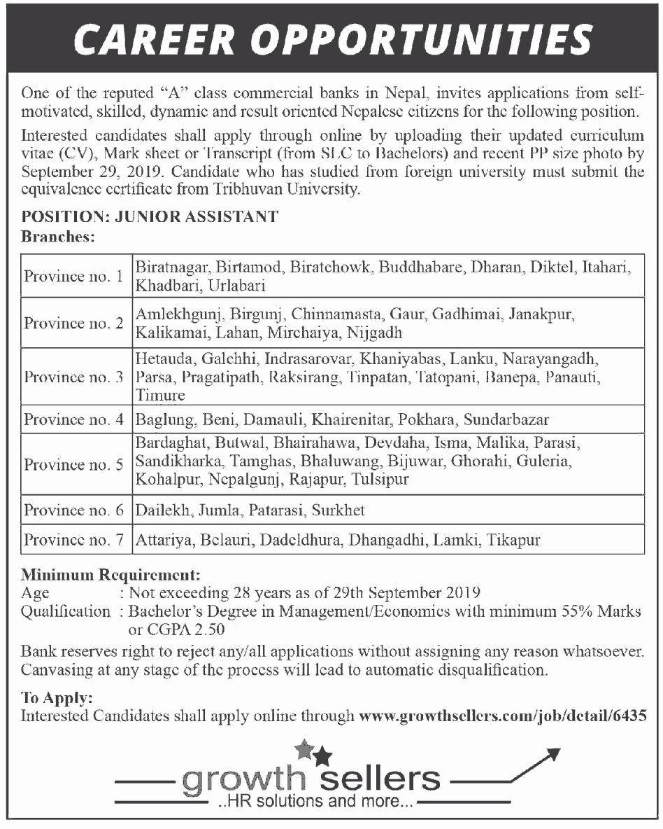 A National Level Commercial Bank Vacancy for Junior Assistant
