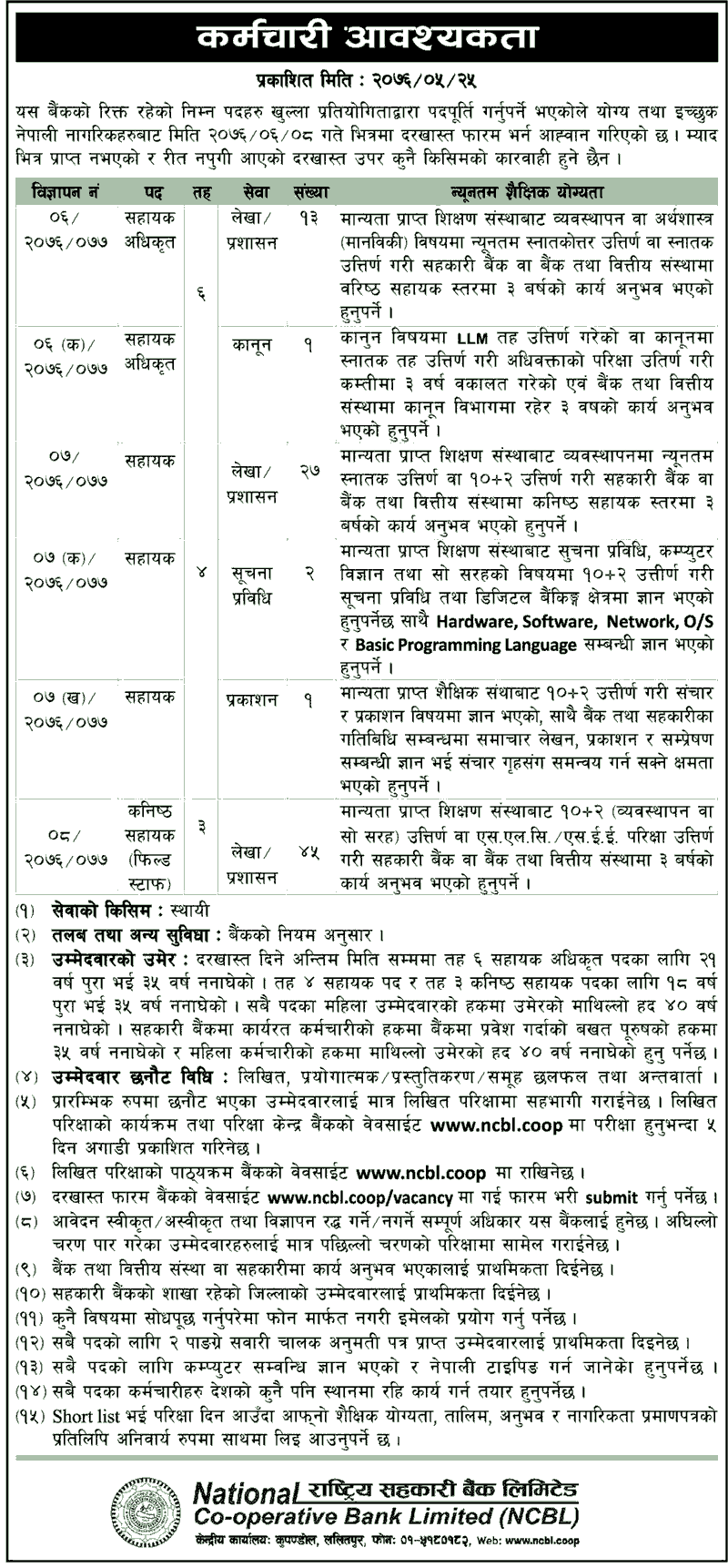 National Cooperative Bank Limited Vacancy