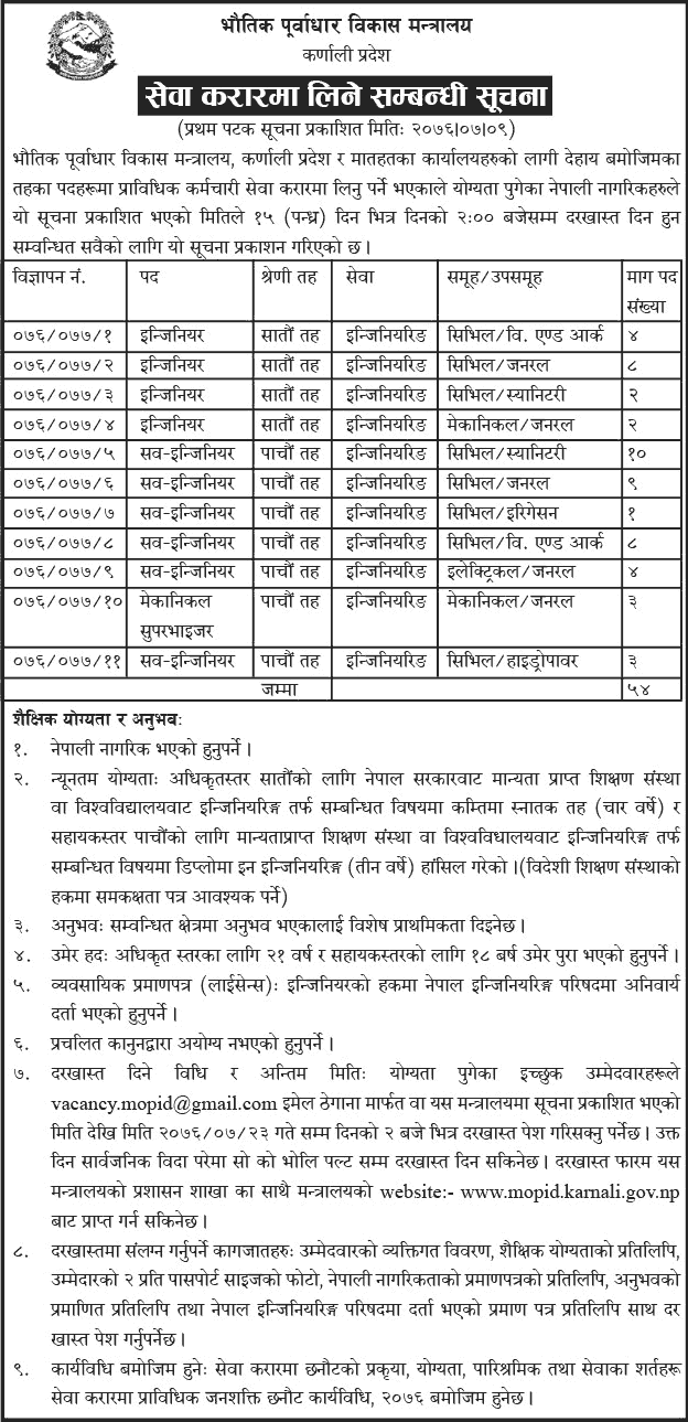 Ministry of Physical Infrastructure Development, Karnali Province Vacancy
