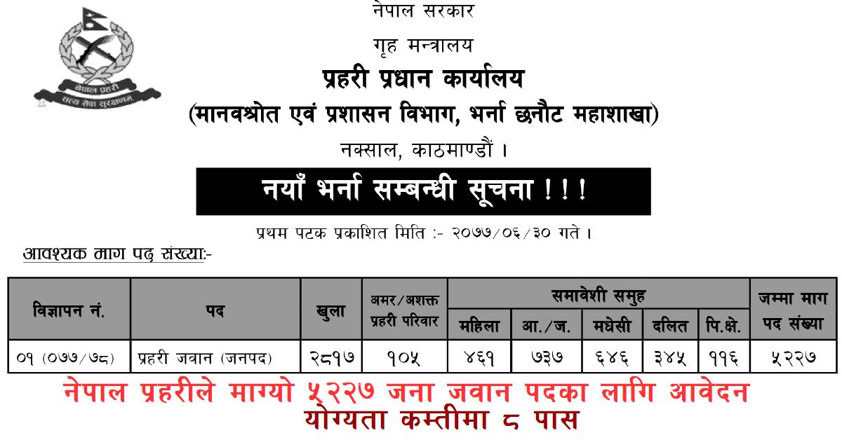 Nepal Police Jawan Post New Vacancy