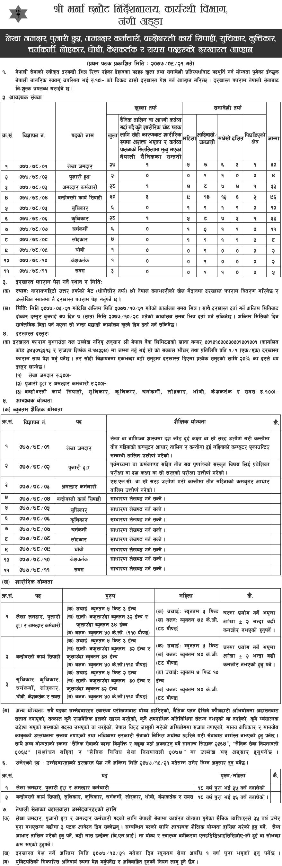48+ Job Vacancy Gorkhapatra Gif