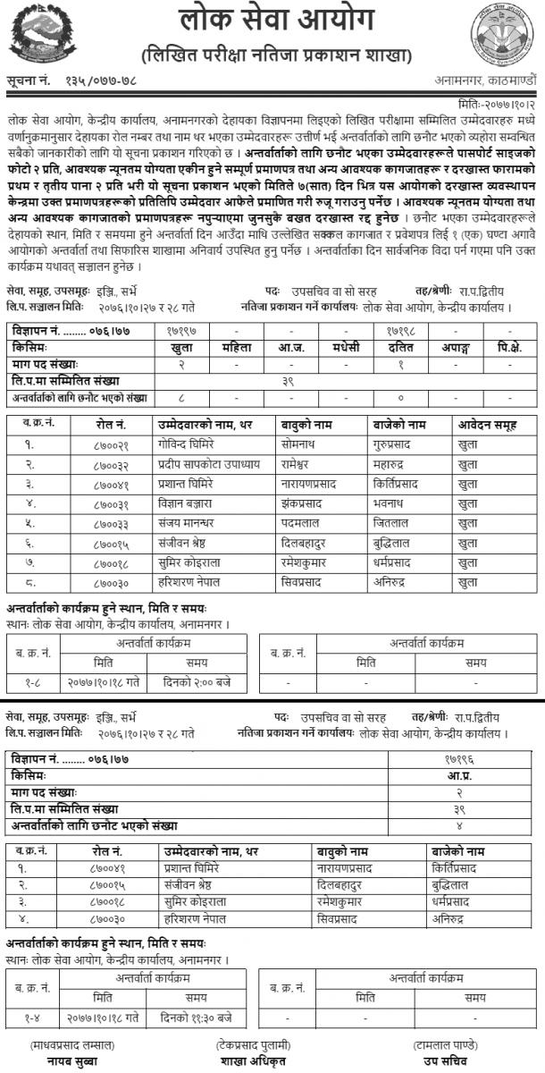 Upa Sachiv Post (Engineering, Survey) Written Exam Result Lok Sewa Aayog