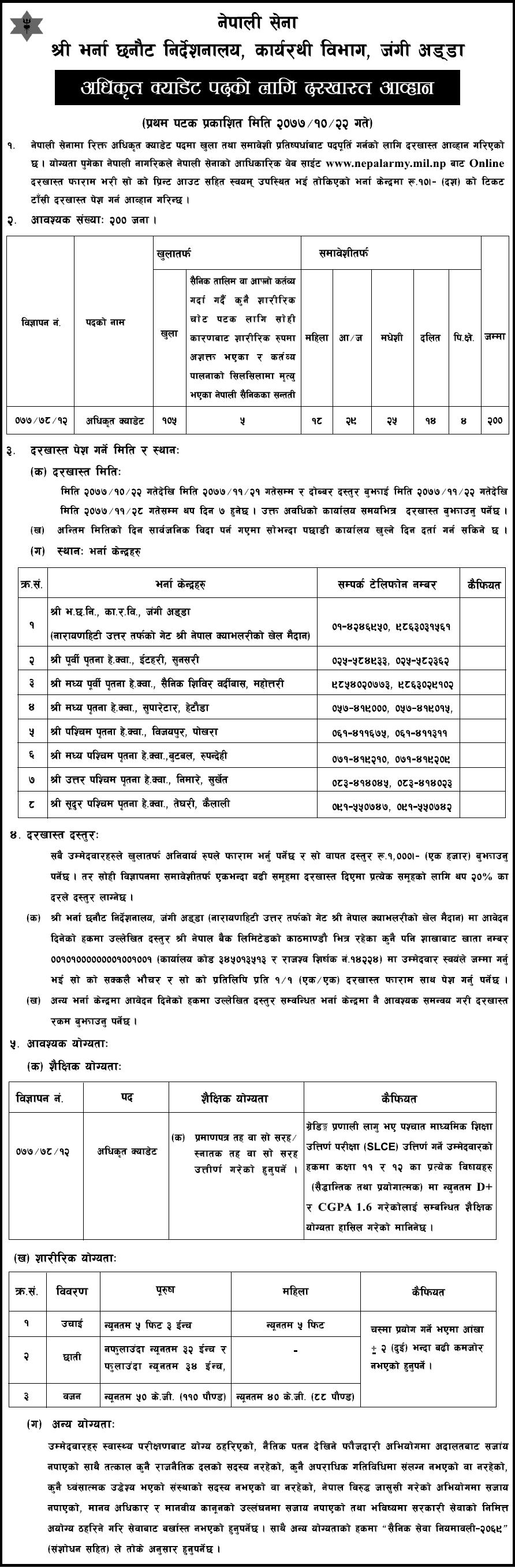 Nepal Army Officer Cadet Vacancy 2077