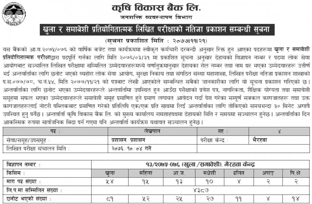 Agricultural Development Bank (ADBL) Written Exam Result of Accountant Bahirahawa