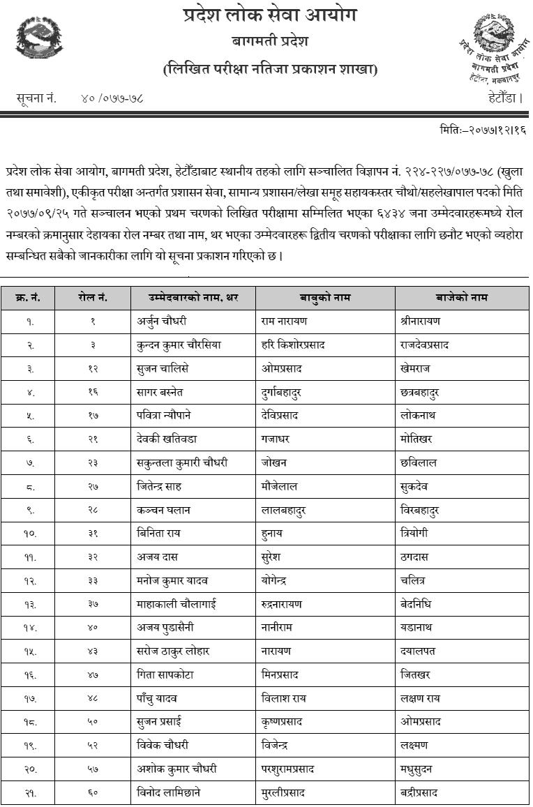 Bagmati Pradesh Lok Sewa Aayog 4th Level Sahayak Lekhapal Written Exam Result First Phase
