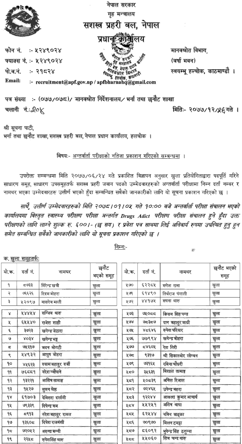 APF Nepal Published Jawan Post Interview Result