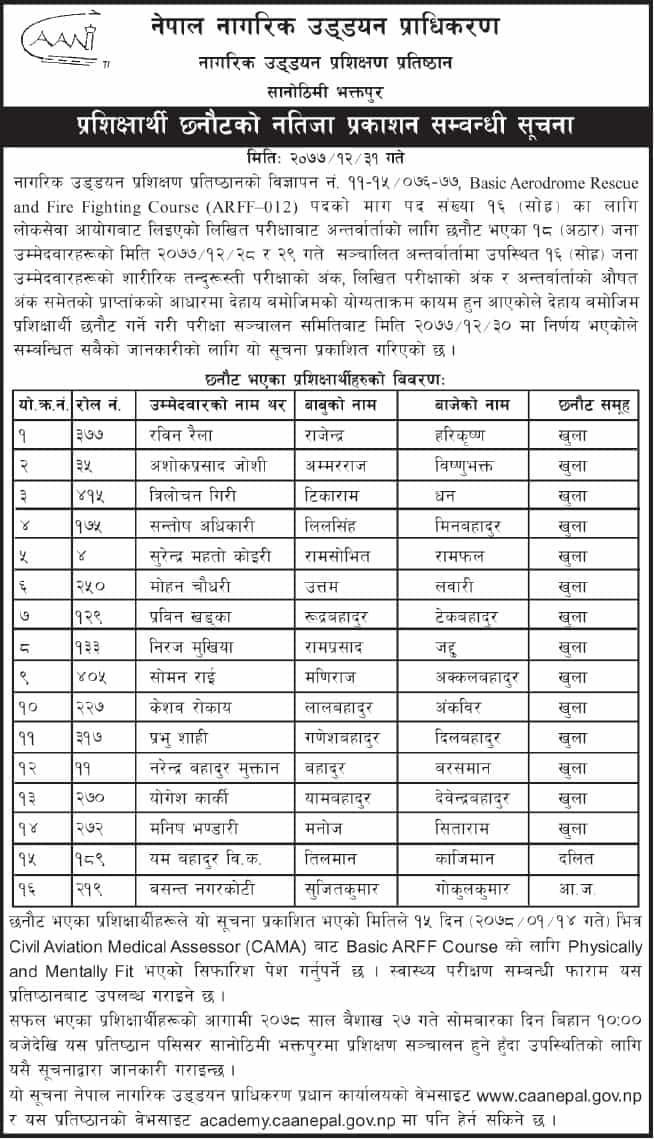 Civil Aviation Academy Nepal (CAAN) Published Result of Trainee ARFF-012