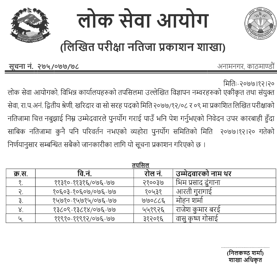 Kharidar 4th Level First Paper Re-Totaling Result - Lok Sewa Aayog