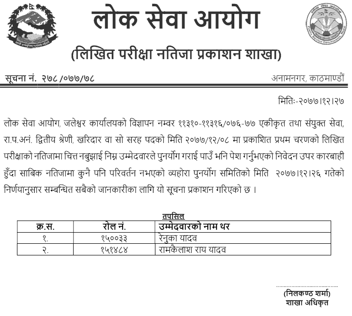 Lok Sewa Aayog Jaleshwor Kharidar Post Re-Totaling Result