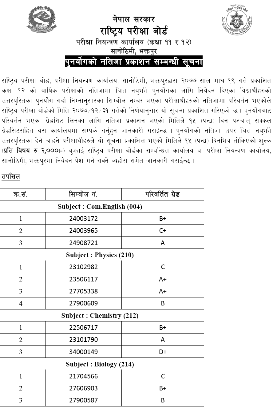 NEB Published Class 12 Re-totaling Result 2077