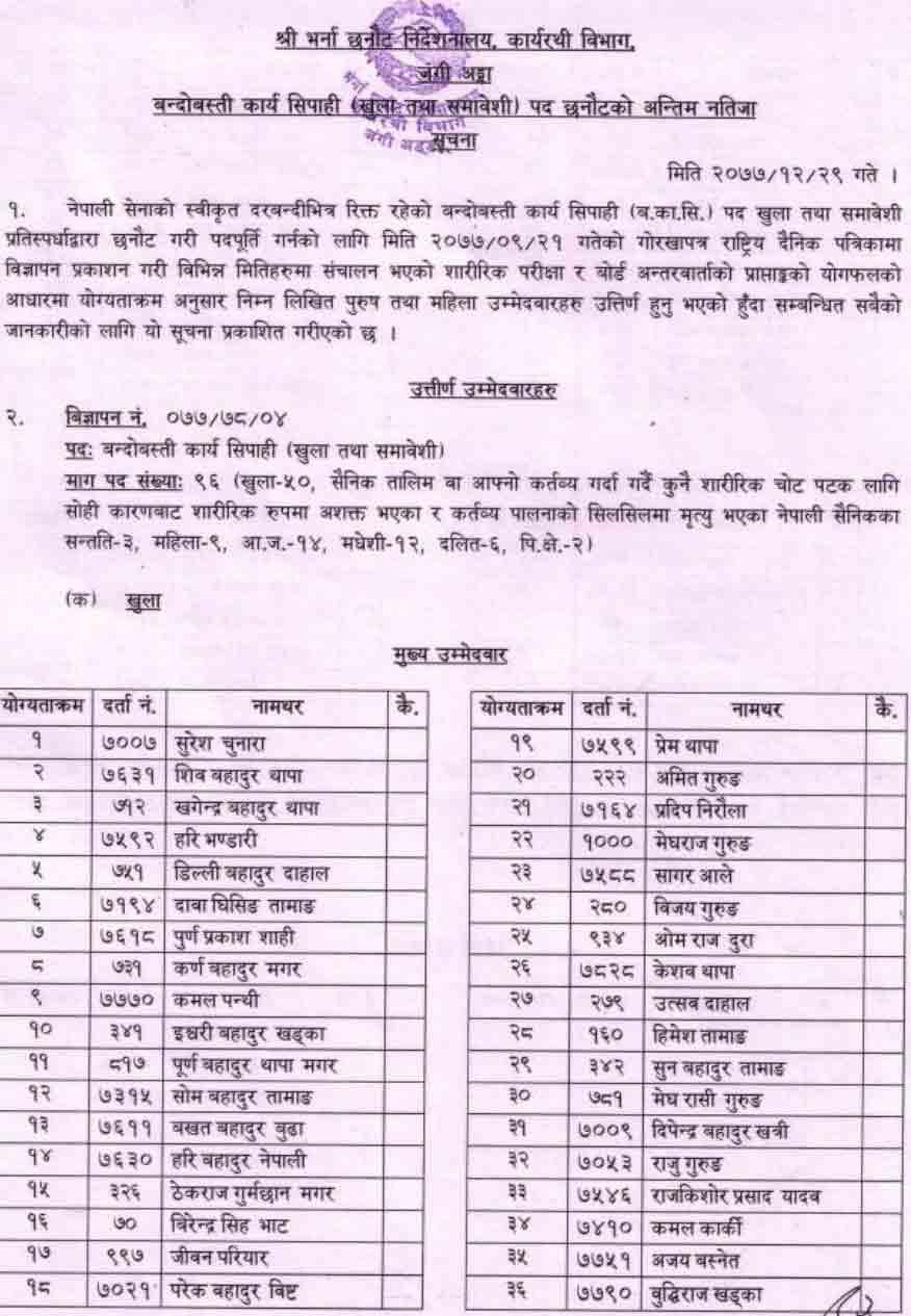 Nepal Army Bandobasti Karya Sipahi (BAKASI) Final Result 2077