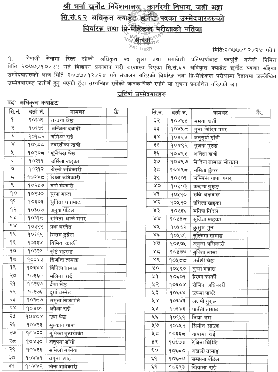 Nepal Army Officer Cadet (Women) Bearing and Pre-Medical Test Result (2077-12-24)