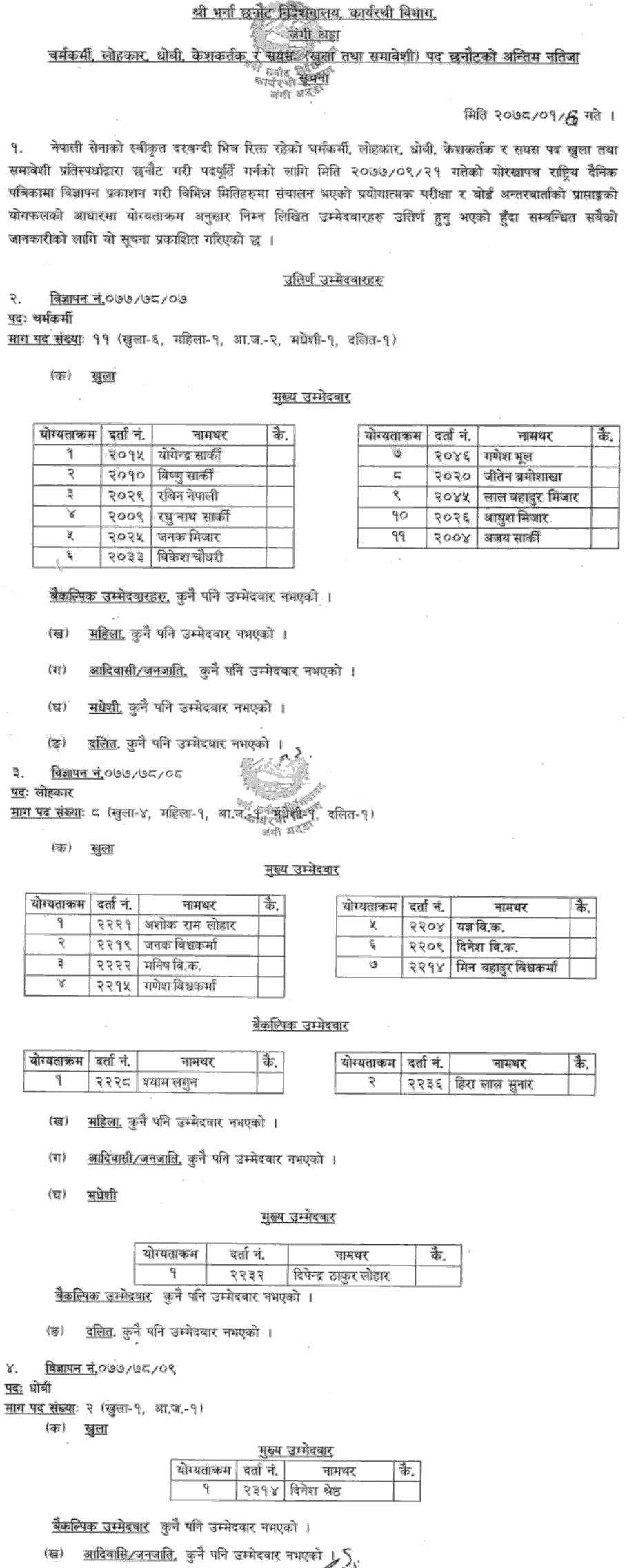 Nepal Army Published Final Result of Charmakarmi, Lohakar, Dhobi, Keshakartak, Sayes Post