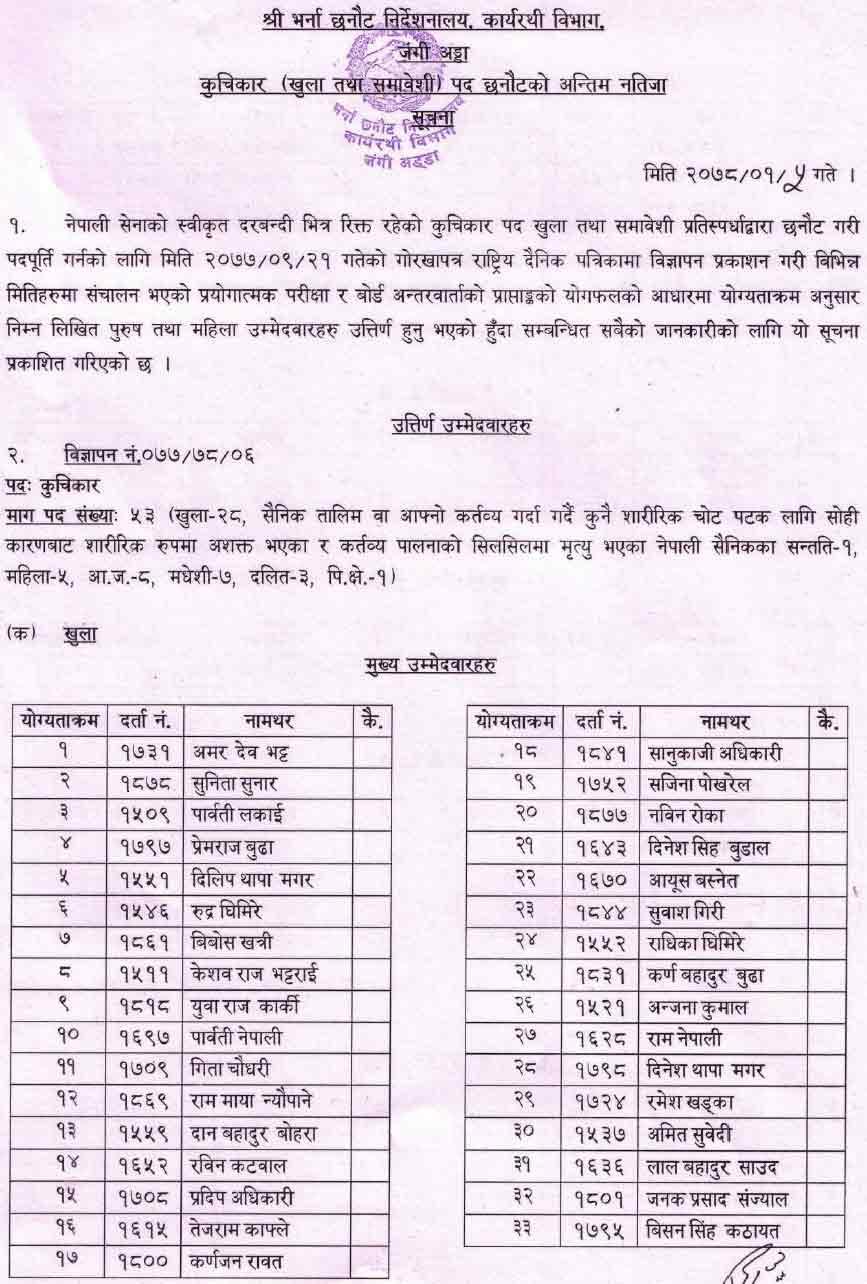 Nepal Army Published Final Result of Kuchikar Post