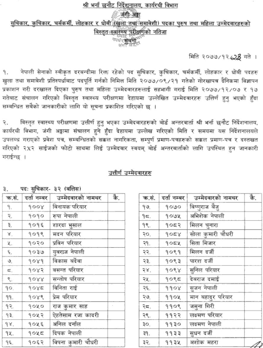 Nepal Army Suchikar, Kuchikar, Dhobi, Lohakar, Charmakarmi Detail Medical Test Result