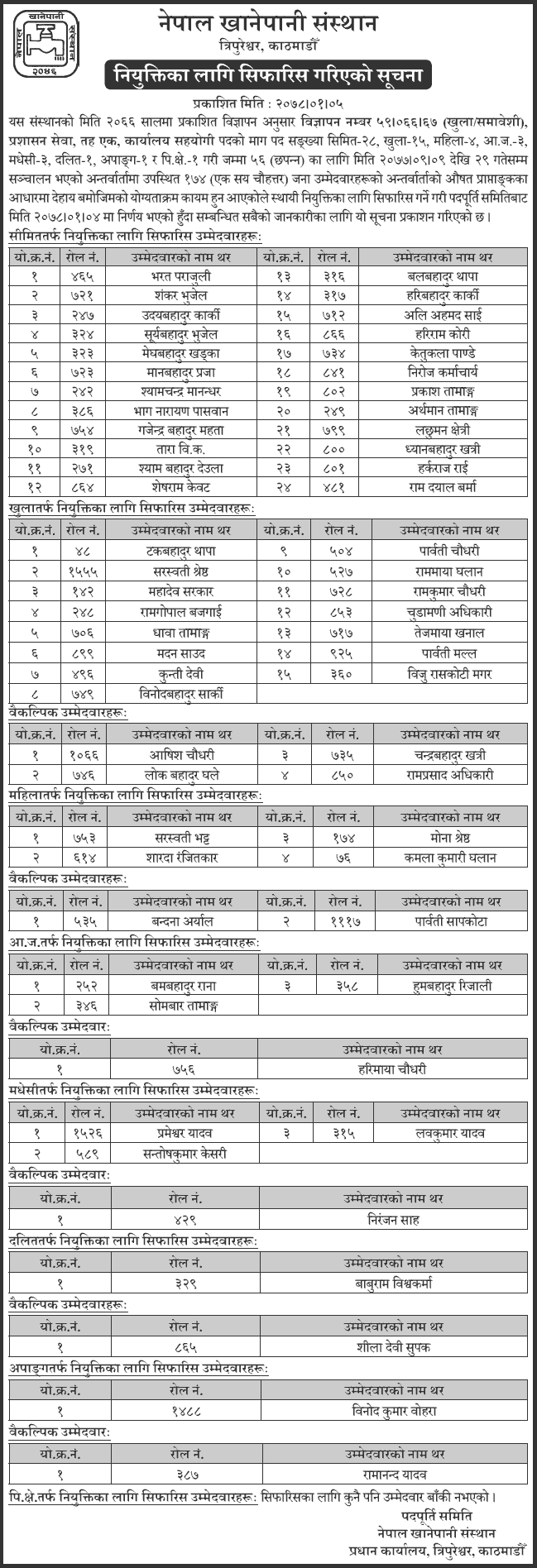 Nepal Khanepani Sansthan Published Final Result and Appointment of Office Helper
