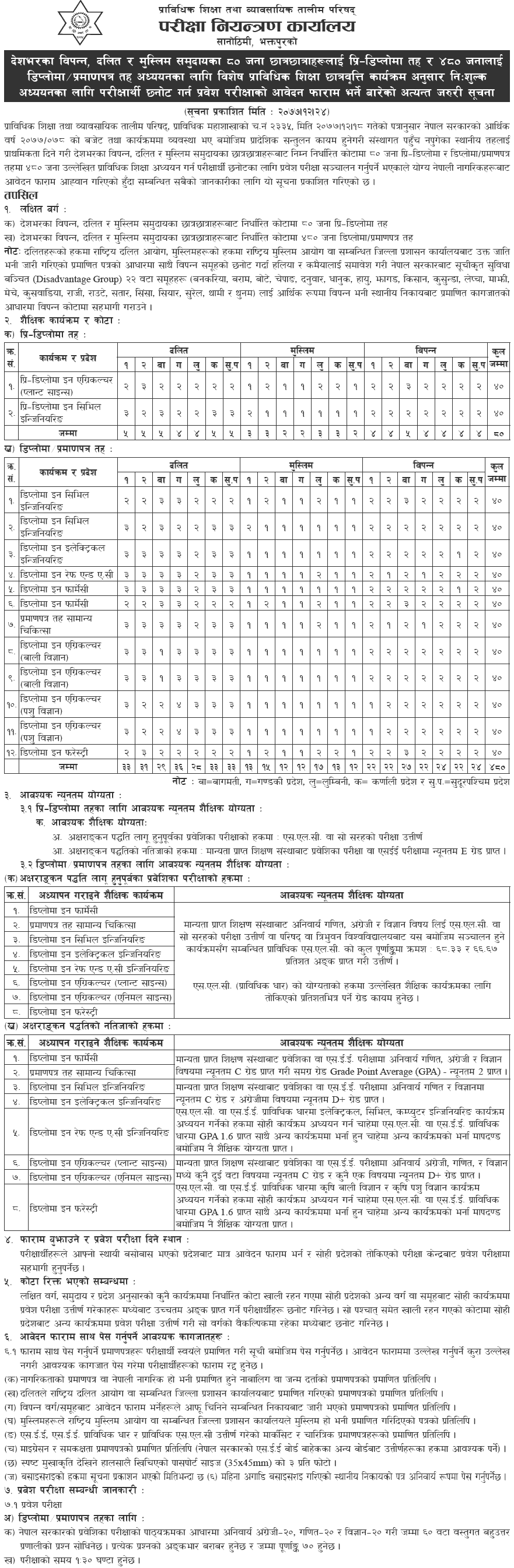 Pre-Diploma and Diploma Level Special Scholarship Notice from CTEVT