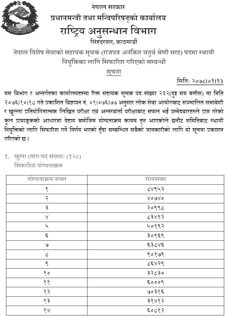 Rastriya Anusandhan Bibhag Sahayak Suchak Final Result and Appointment
