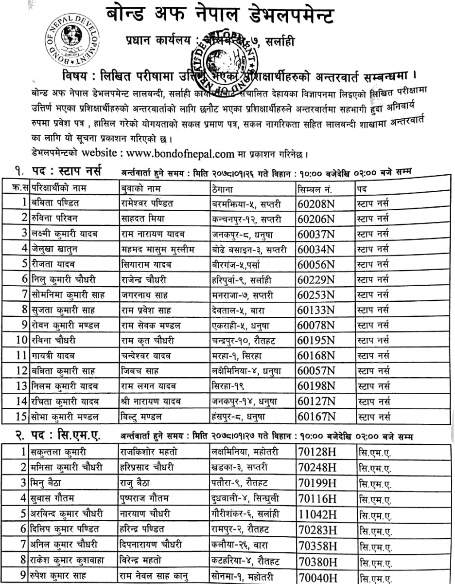 Bond of Nepal Development Published Written Exam Result and Interview Notice