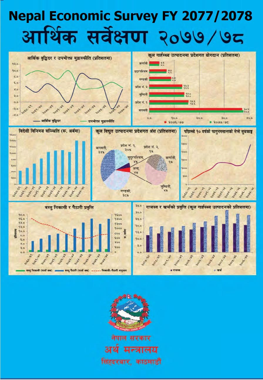 Nepal Economic Survey FY 2077-2078