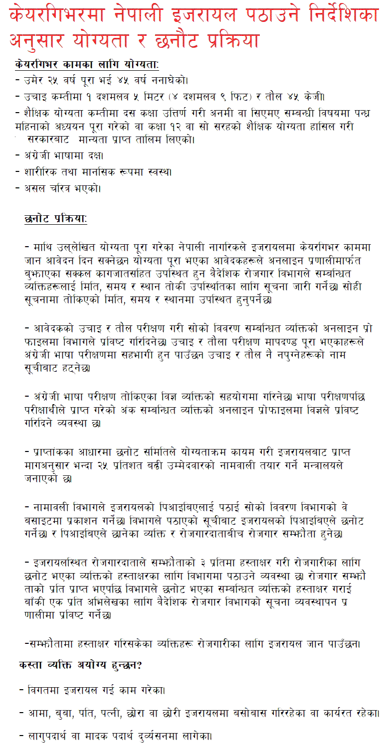 Nepal Govt Directive for Eligibility Criteria and Selection Process of Caregiver Work In Israel