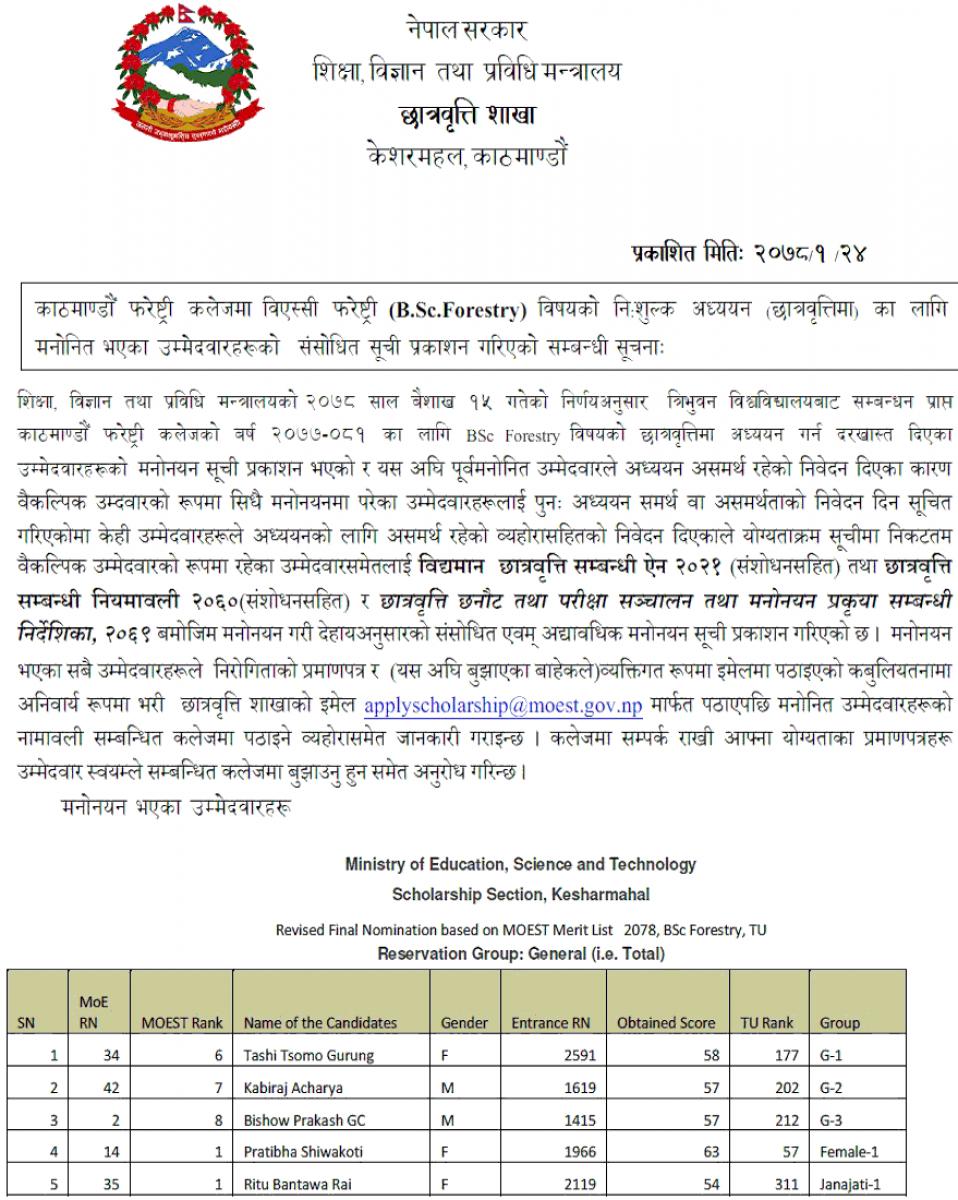 Revised Final Nomination Merit List of B.Sc. Forestry Scholarship - MoEST