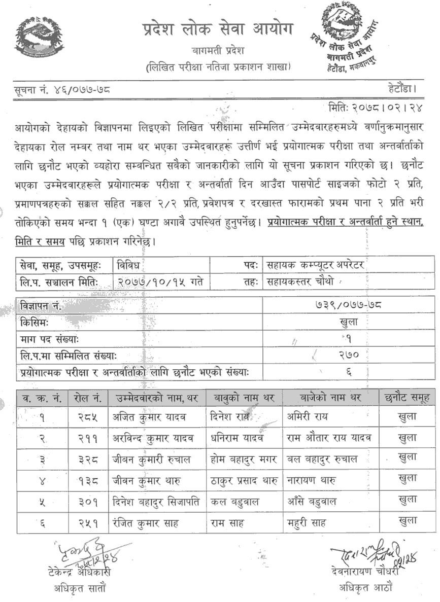 Bagmati Pradesh Lok Sewa Aayog Published 4th Level Assistant Computer Operator Result
