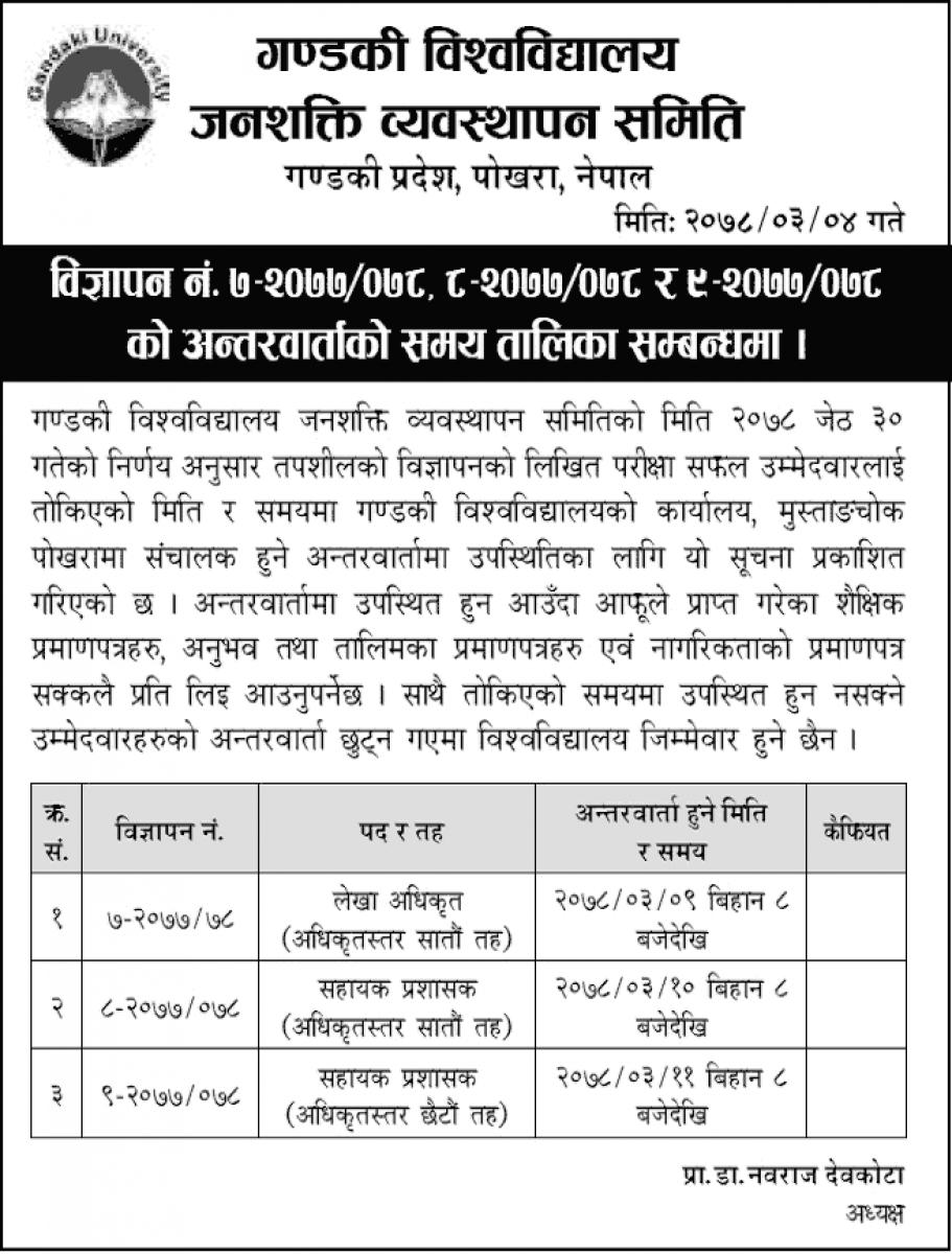 Gandaki University Interview Schedule for Employee Recruitment