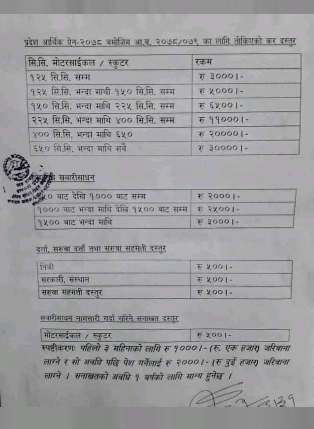 Bike Scooter Tax Rate in Bagmati Pradesh 2078-79