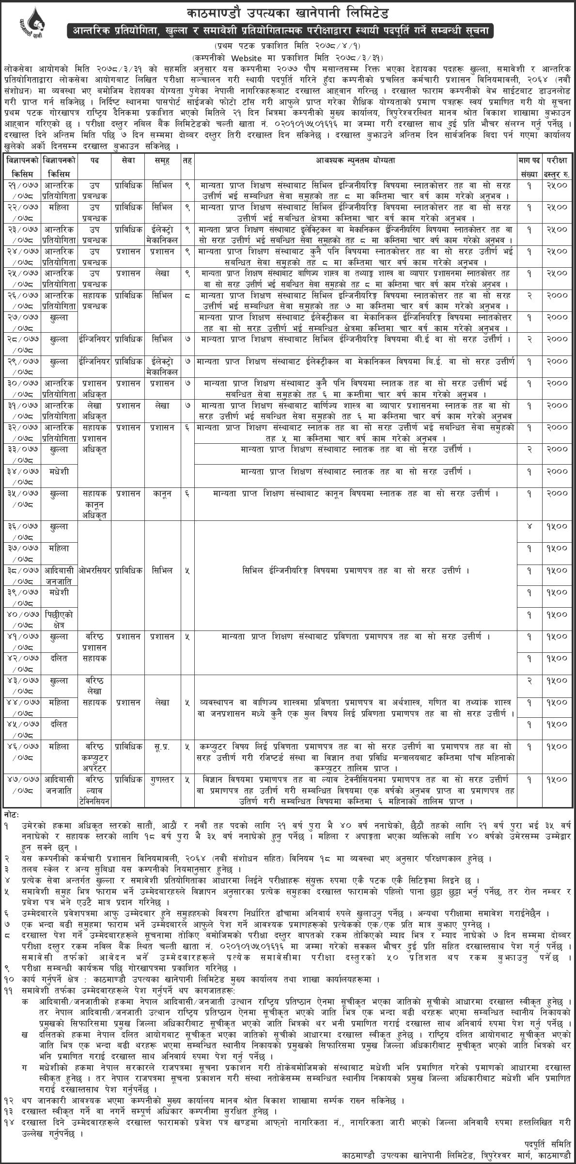 Kathmandu Upatyaka Khanepani Limited (KUKL) Vacancy 2078