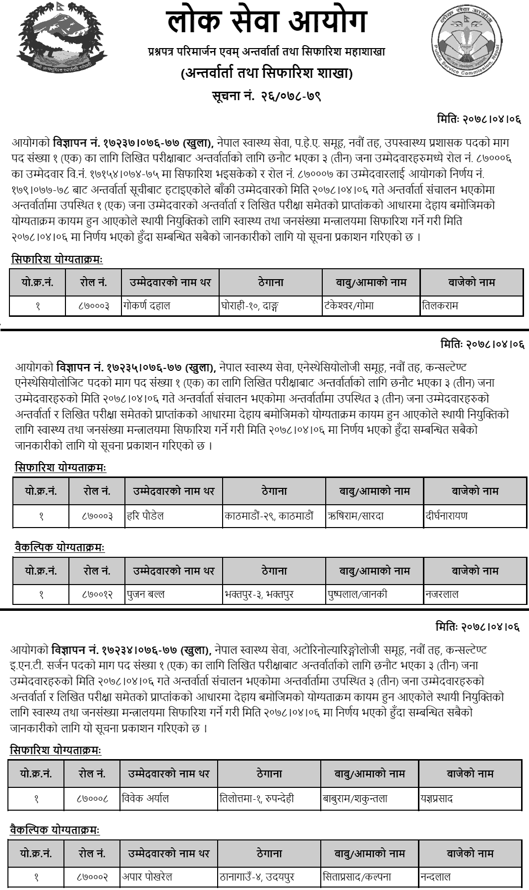 Lok Sewa Aayog Published Final Result and Recommendation of 9th Level Various Health Service