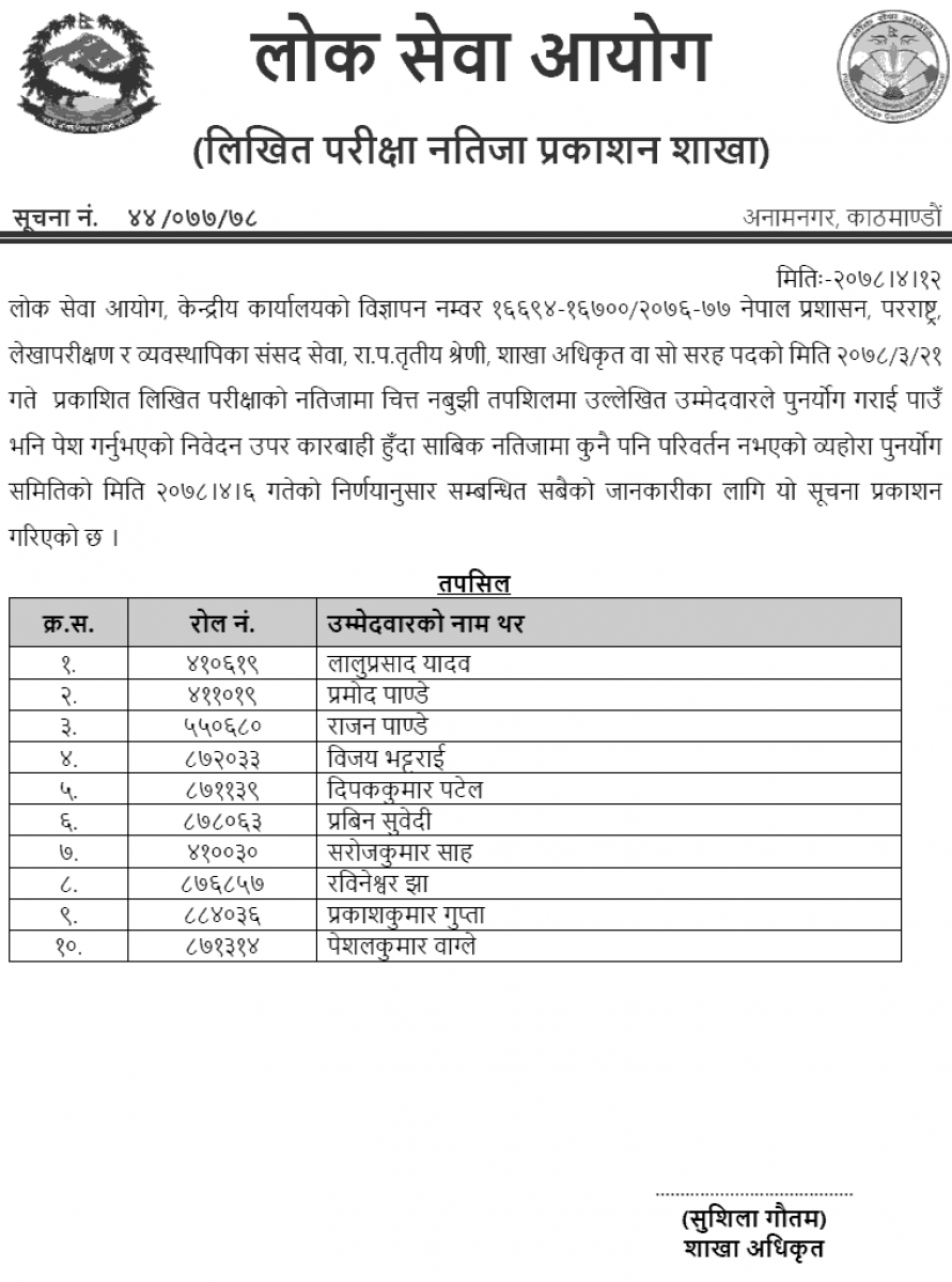 Lok Sewa Aayog Published Re-totaling Result of Section Officer (Sakha Adhikrit)