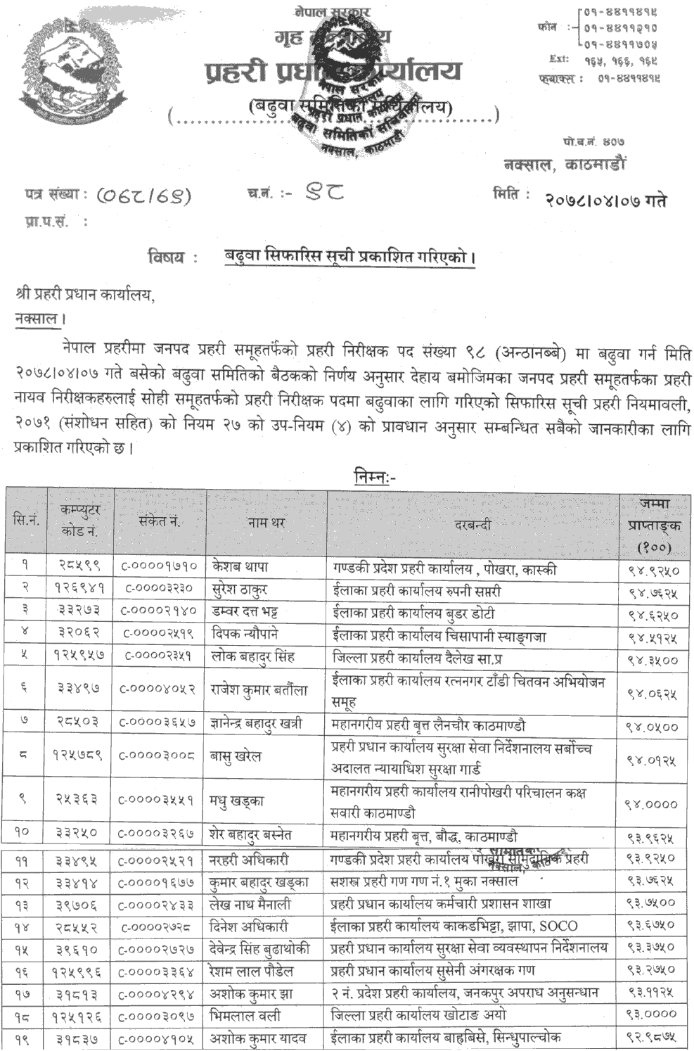 Nepal Police Inspector Promotion and Recommendation List