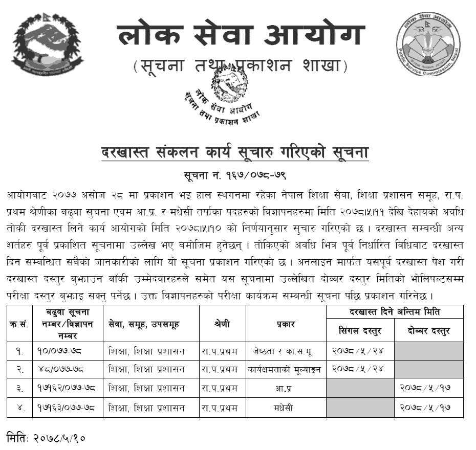 Lok Sewa Aayog Continued the Application Process of Vacancy for Gazetted First Class Education Service