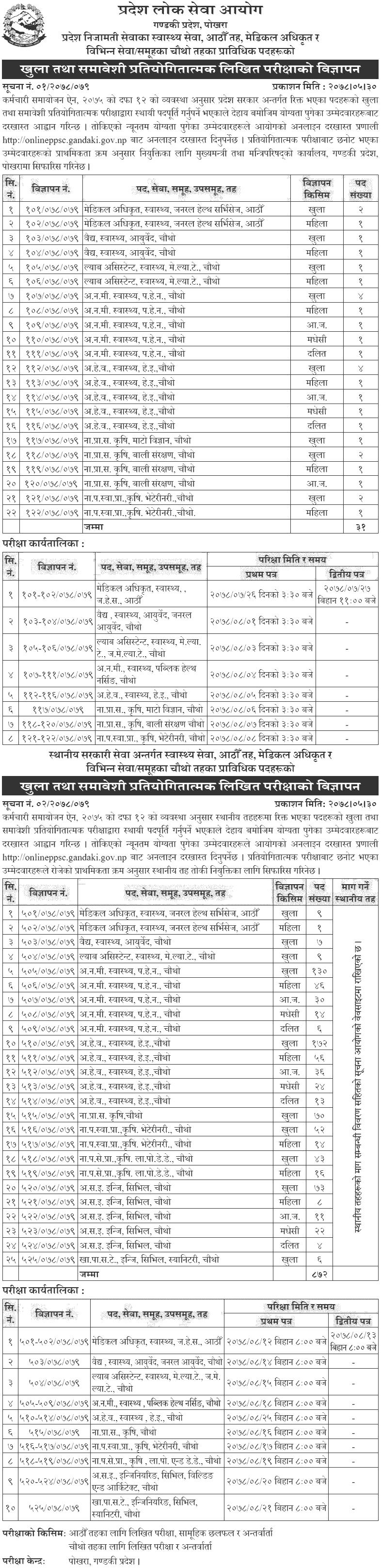 Gandaki Pradesh Lok Sewa Aayog Vacancy for Health Services