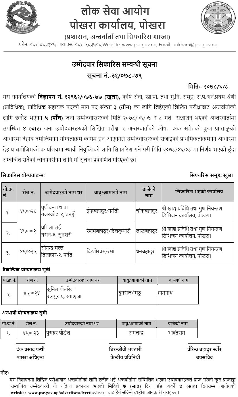 Lok Sewa Aayog Pokhara Final Result of Food Nutrition and Quality Control Assistant (Technician)