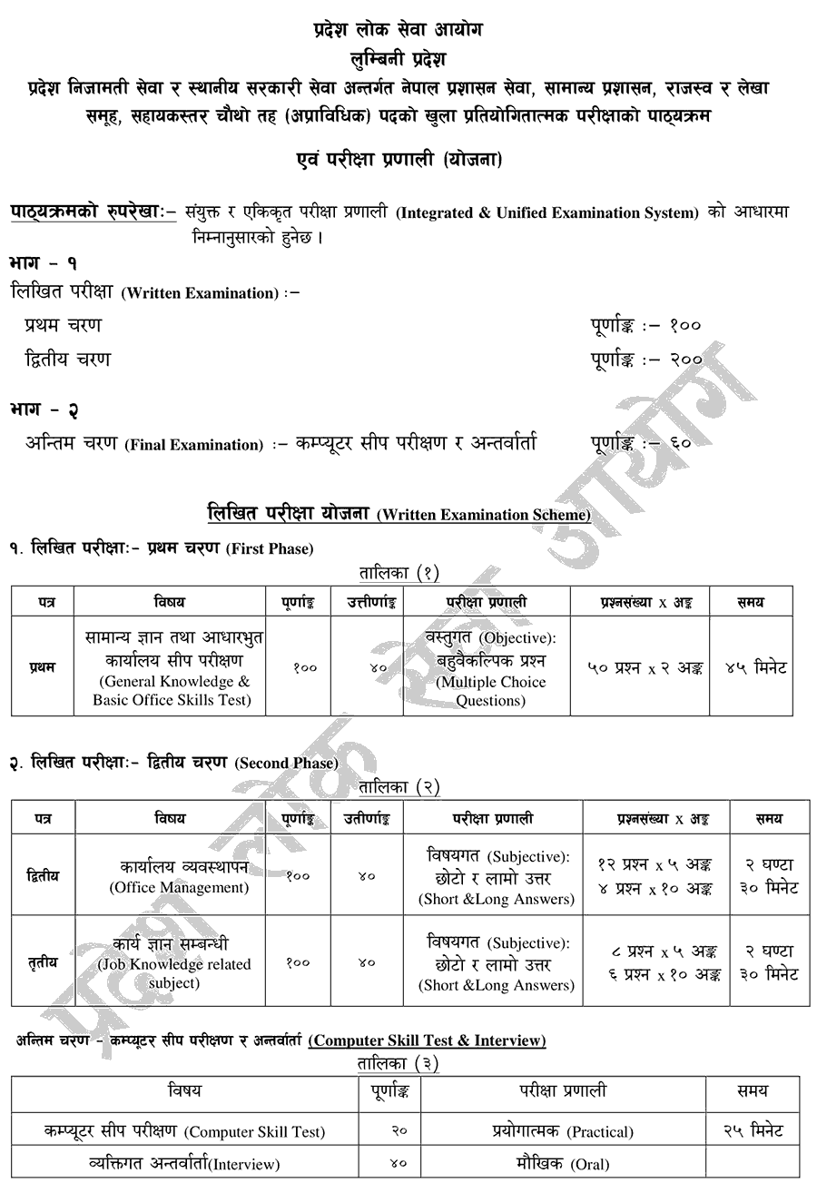 Lumbini Pradesh Lok Sewa Aayog 4th Level Administrative Service Syllabus