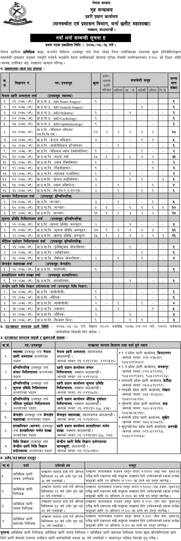 Nepal Police Vacancy for Prabidhik