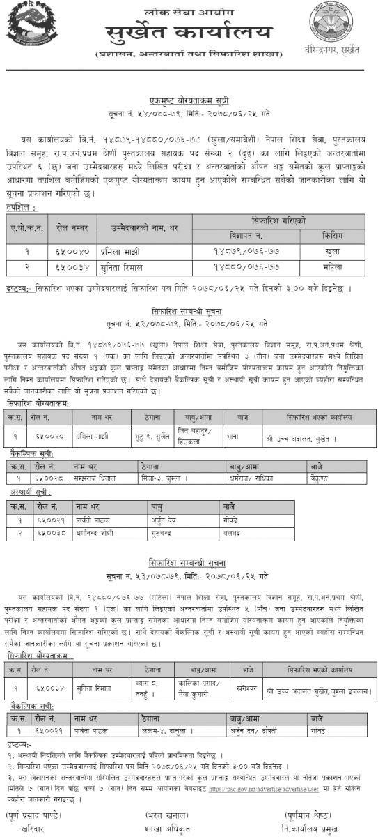 Lok Sewa Aayog Surkhet Final Result of Library Assistant