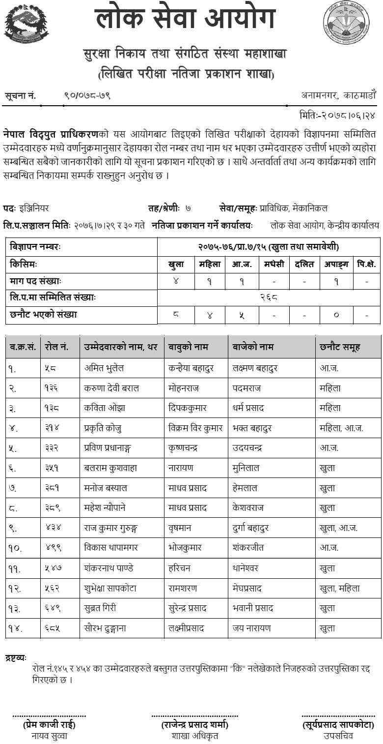 Nepal Electricity Authority (NEA) Written Exam Result of Mechanical Engineer